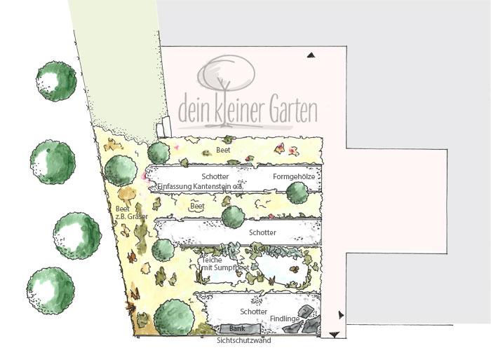Grundriss eines Gartenkonzeptes für ein Reiheneckhaus. Handgezeichnet, koloriert. Der Garten ist strukturiert durch waagerecht verlaufende Beete und Wege
